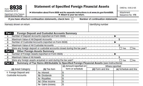 2014 IRS Tax Forms