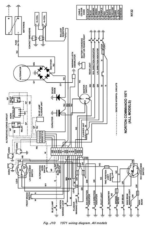 1971 Jeep Wagoneer Wiring Diagram by Norton Commando Workshop Manual