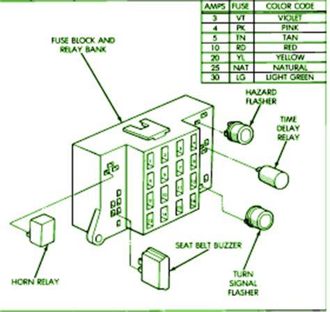 car fuse box diagrams page  circuit wiring diagrams