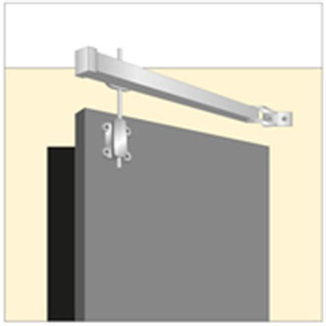 installer une tringle pivotante rideaux