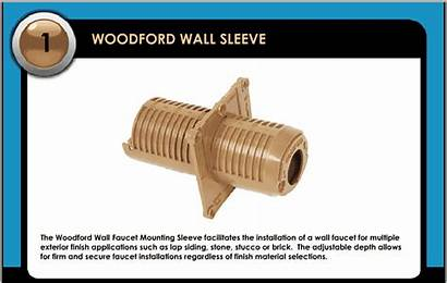 Faucet Woodford Outdoor Wall Freezeless Kit Rod