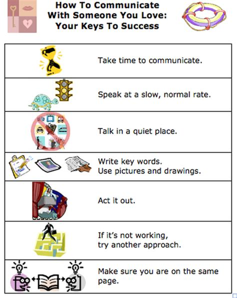 language after stroke speech language therapy inc