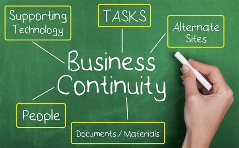 What Is A Business Continuity Plan And Why Every Business. California Electrician Certification. Southeastern Oklahoma State University Athletics. Dentist Westerville Ohio Basement Water Leaks. Looking For Volkswagen Beetle. West Palm Beach Roofing 1997 Honda Accord Oil. Interior Design Schools Michigan. Security Camera Install Car Repair Norfolk Va. Storage Facilities In Ct Audi Oil Consumption