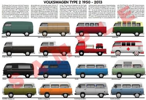 Volkswagen Type 2 Model Chart Kombi Transporter Westfalia