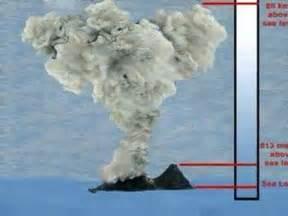 Krakatoa Volcano Eruption