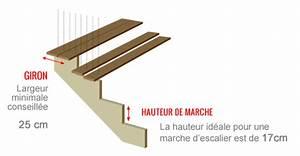 Hauteur Marche Escalier Extérieur : guide de pose installation escalier bois bois deck linea ~ Farleysfitness.com Idées de Décoration