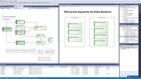 enterprise architect  enterprise architecture solution