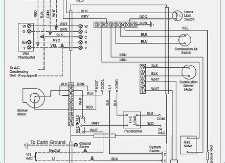 coleman mobile home furnace wiring diagram volovetsinfo