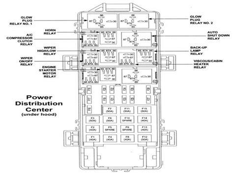 Fuse Box Diagram 2003 Jeep Grand 2003 jeep grand fuse box diagram wiring forums