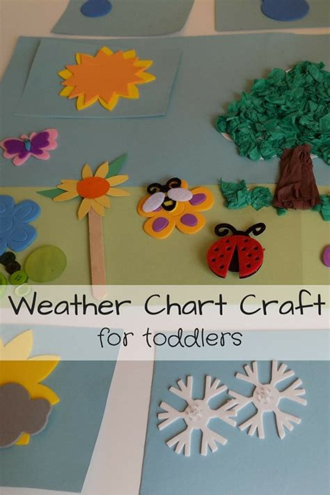 weather chart craft for toddlers socks and lollipops 324 | Weather Chart Craft for toddlers a fun and easy craft to learn about the weather for both toddlers and preschoolers 683x1024