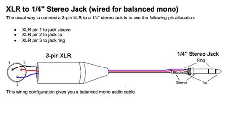xlr wiring diagram the readingrat net within to 1 4