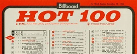 THIS WEEK 50 YEARS AGO: THE HOTTEST HIT IN THE USA!