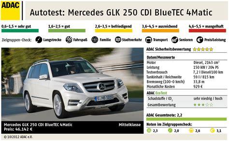 adac siege auto autotest mercedes glk 250 cdi bluetec 4matic
