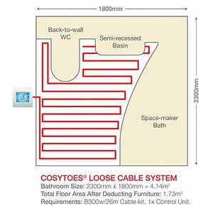 Cosytoes Electric Loose Cable Underfloor Heating System