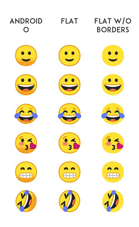 new android emojis android oreo emojis in flat and without borders look much