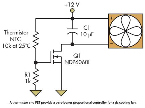 Control Temperature Controlled Fan Electrical