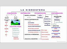Mapasconceptuales1eso cienciasnaturaleses de José Antonio Borreguero Rolo