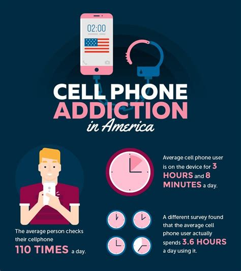 how to phone addiction cell phone addiction in america infographic
