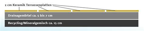 verlegearten f 252 r keramik terrassenplatten im au 223 enbereich