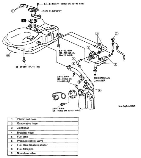 Mazda Protege Wiring Harness Diagram For Free