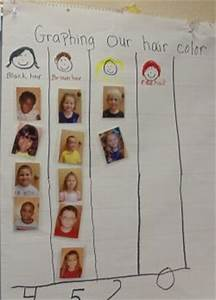 Hortaleza Hair Color Chart Teaching The Little People Using Graphs In Preschool Of