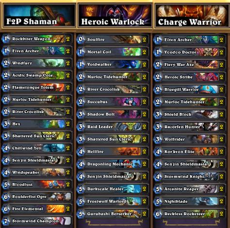 warrior hearthstone deck naxx how to beat naxxramas using basic cards part 1 183