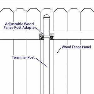 31 Chain Link Fence Diagram