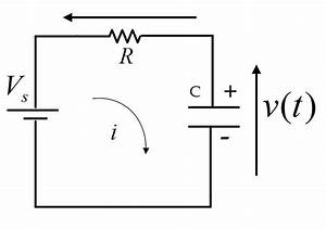 Behavior Of The Simple Rc Circuit  A  Is Depicted With The