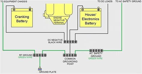 How To Ground A Boat Electrical System by 6 Volt Positive Ground Wiring Diagram Fuse Box And