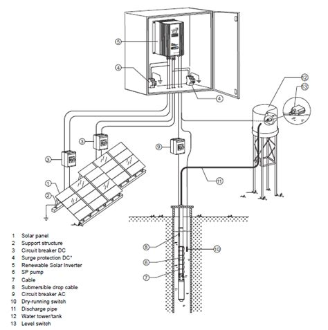 could someone provide me the circuit diagram of a