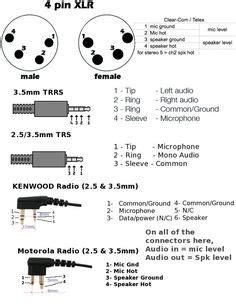 Apple Audio Jack Color Coded Wiring Diagram For