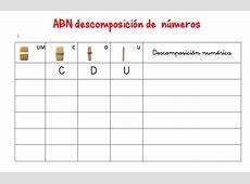 ABN conjunto de plantillas para descomposición de números