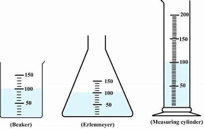 Water Beaker Clipart Measurement Measuring Cylinder Liquid