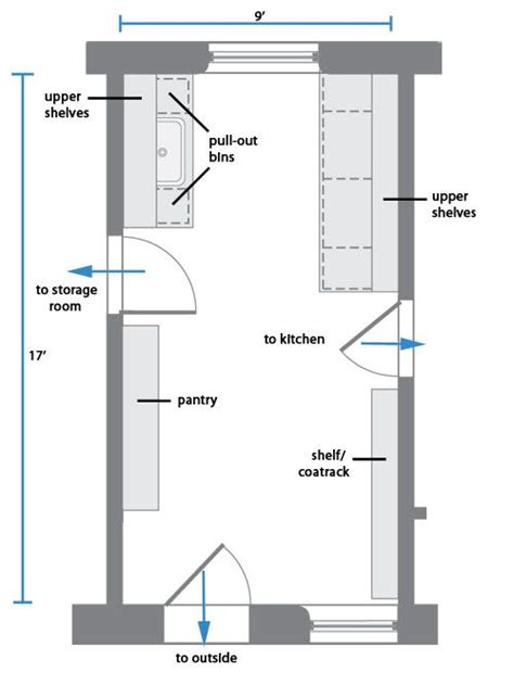 Mudroom Floor Plans by Wonderful Mudroom And Laundry Room Layouts Eo47