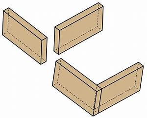 Butt woodworking joints