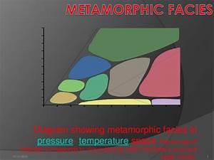 Metamorphic Facies