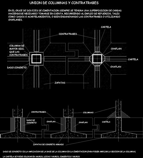 details of surfaco foundation dwg detail for autocad designs cad