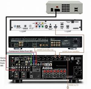 Home Subwoofer Wiring Diagram - Collection