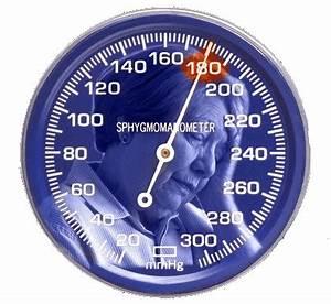 Расписание болезней артериальная гипертония