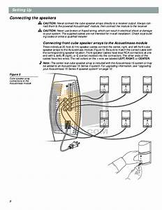 Pdf Manual For Bose Speaker System Acoustimass 15 Series Iii