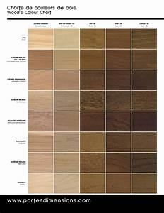 nuancier couleurs de bois 2 deco nuanciers pinterest With porte pvc couleur bois