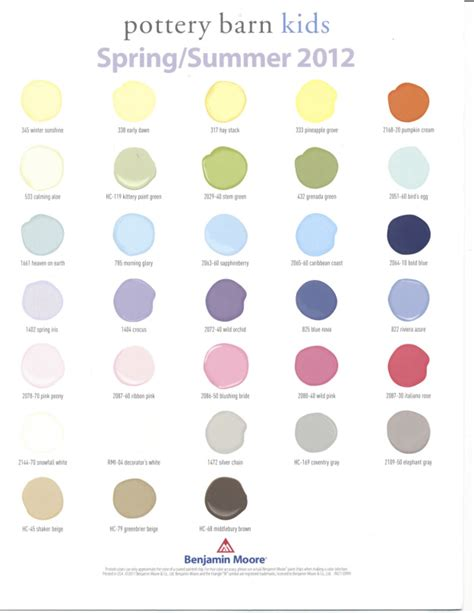 pottery barn 2012 summer paint colors