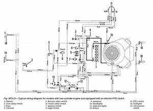 Simplicity Regent Wiring Diagram