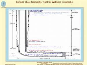 Wellbore Diagram Template Excel