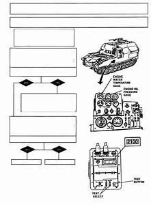 10  Coolant Check  Engine Oil Pressure Gage Test