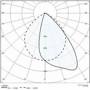 Quasar 30 Led-23 5w 4k Tech Gr3