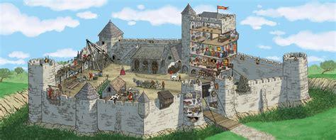 cyrille meyer un château fort au moyen âge