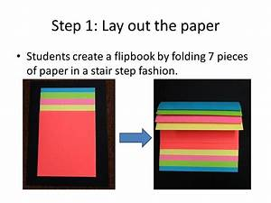 How To Make A Picture Flip Book