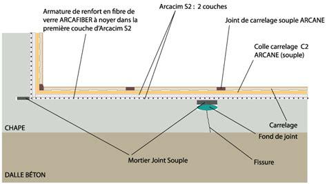 etancheite joint carrelage carrelage etancheite
