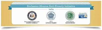 Poverty Rochester Initiative Anti Monroe Announces Leadership